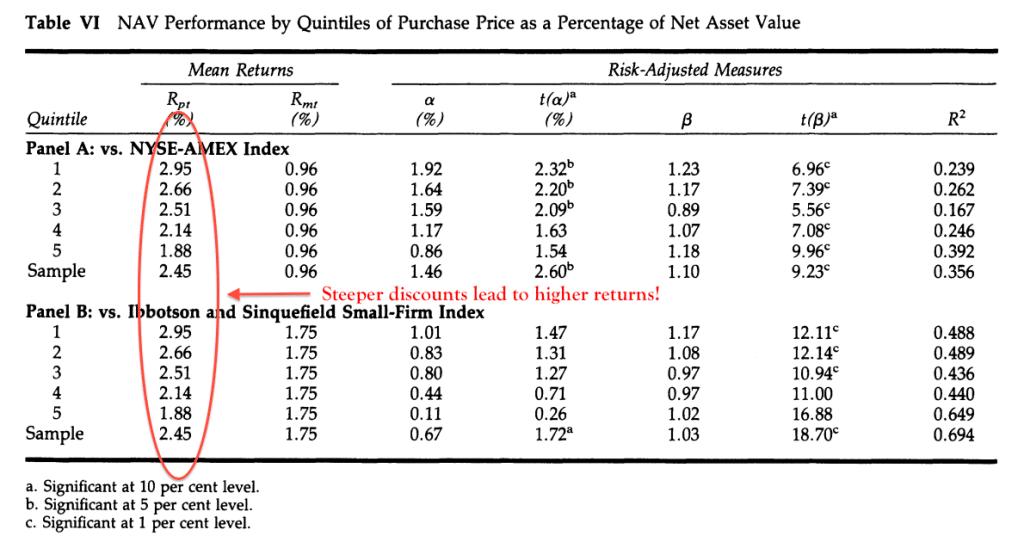 Ben Graham Net Current Asset Values a Performance Update